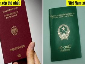 Hộ chiếu Việt Nam quyền lực thứ mấy thế giới năm 2017?